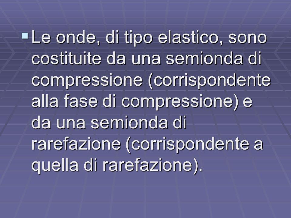 Le onde, di tipo elastico, sono costituite da una semionda di compressione (corrispondente alla fase di compressione) e da una semionda di rarefazione (corrispondente a quella di rarefazione).