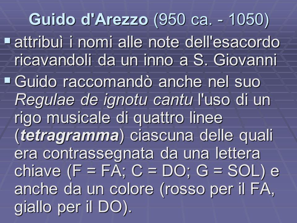 Guido d Arezzo (950 ca. - 1050) attribuì i nomi alle note dell esacordo ricavandoli da un inno a S. Giovanni.