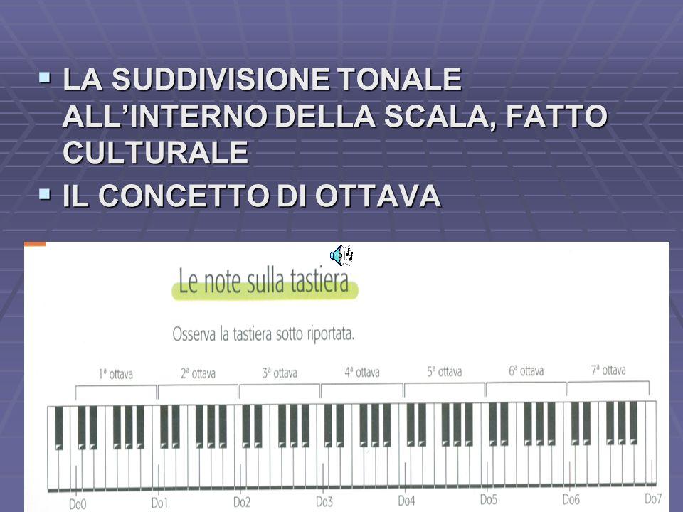 LA SUDDIVISIONE TONALE ALL'INTERNO DELLA SCALA, FATTO CULTURALE