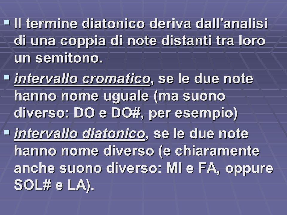 Il termine diatonico deriva dall analisi di una coppia di note distanti tra loro un semitono.