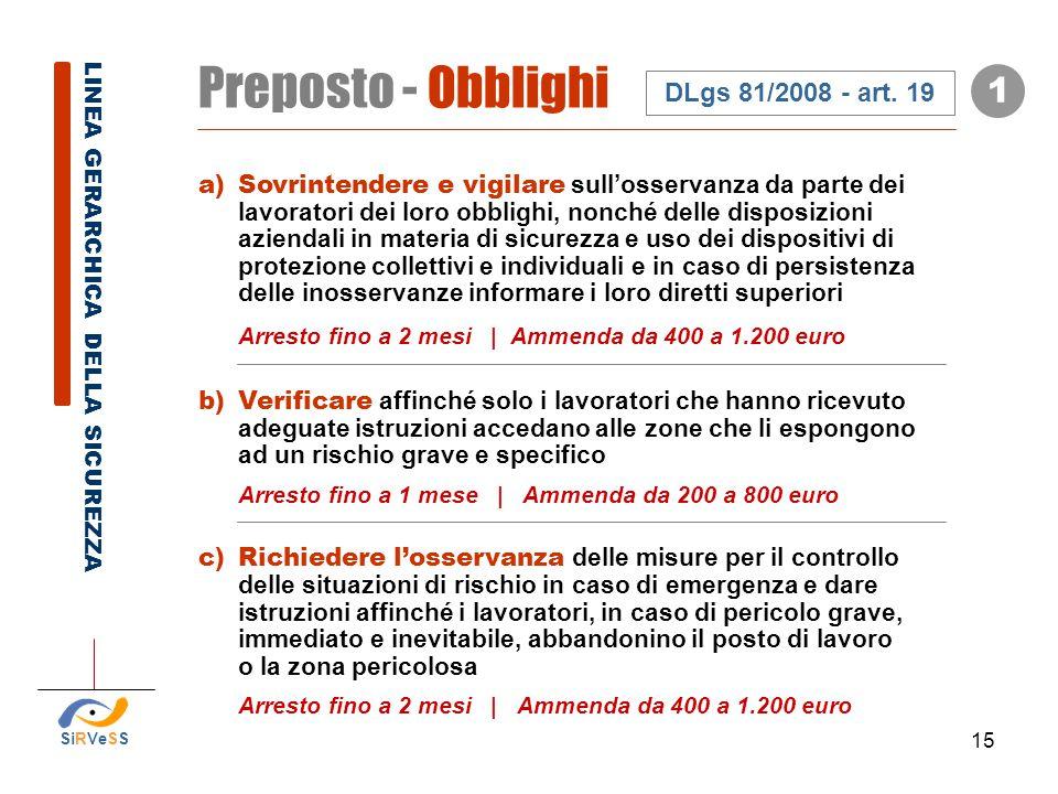 Preposto - Obblighi 1 DLgs 81/2008 - art. 19