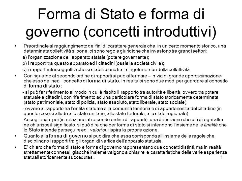 Forma di Stato e forma di governo (concetti introduttivi)