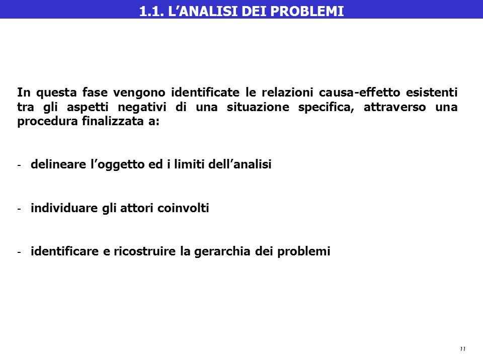 1.1. L'ANALISI DEI PROBLEMI