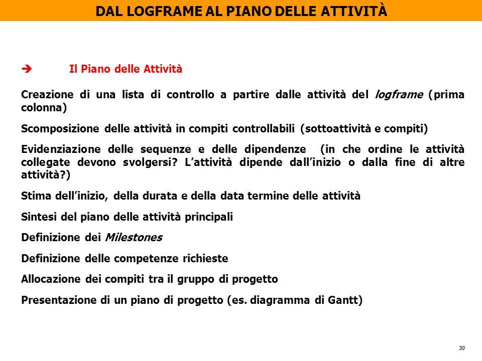 DAL LOGFRAME AL PIANO DELLE ATTIVITÀ