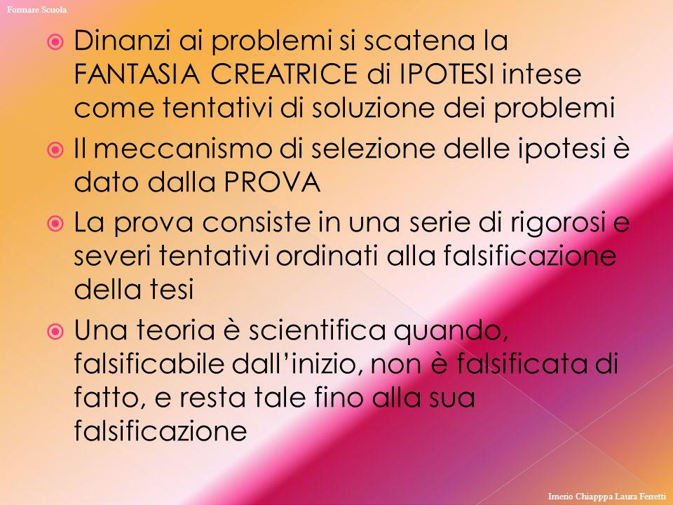 Il meccanismo di selezione delle ipotesi è dato dalla PROVA