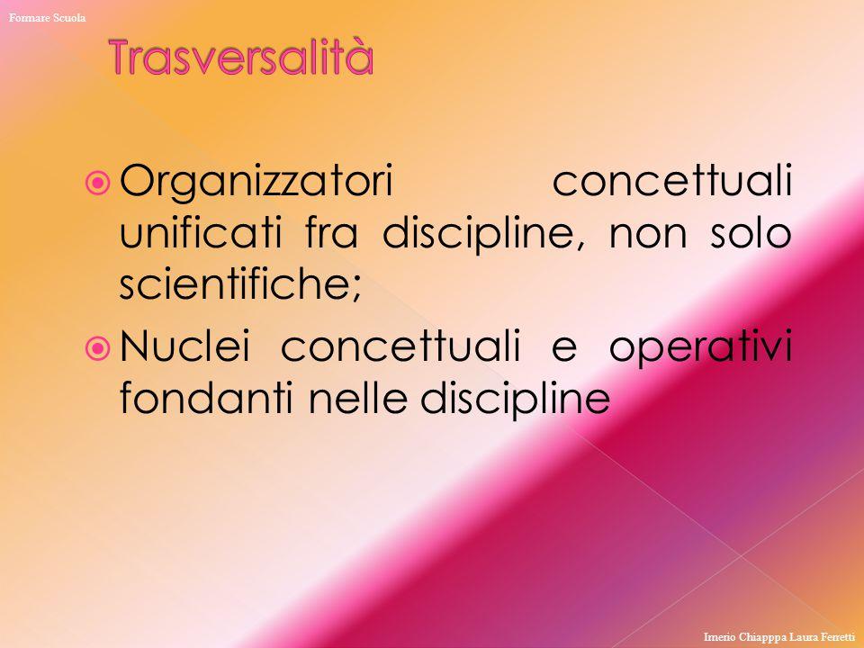 Formare Scuola Trasversalità. Organizzatori concettuali unificati fra discipline, non solo scientifiche;