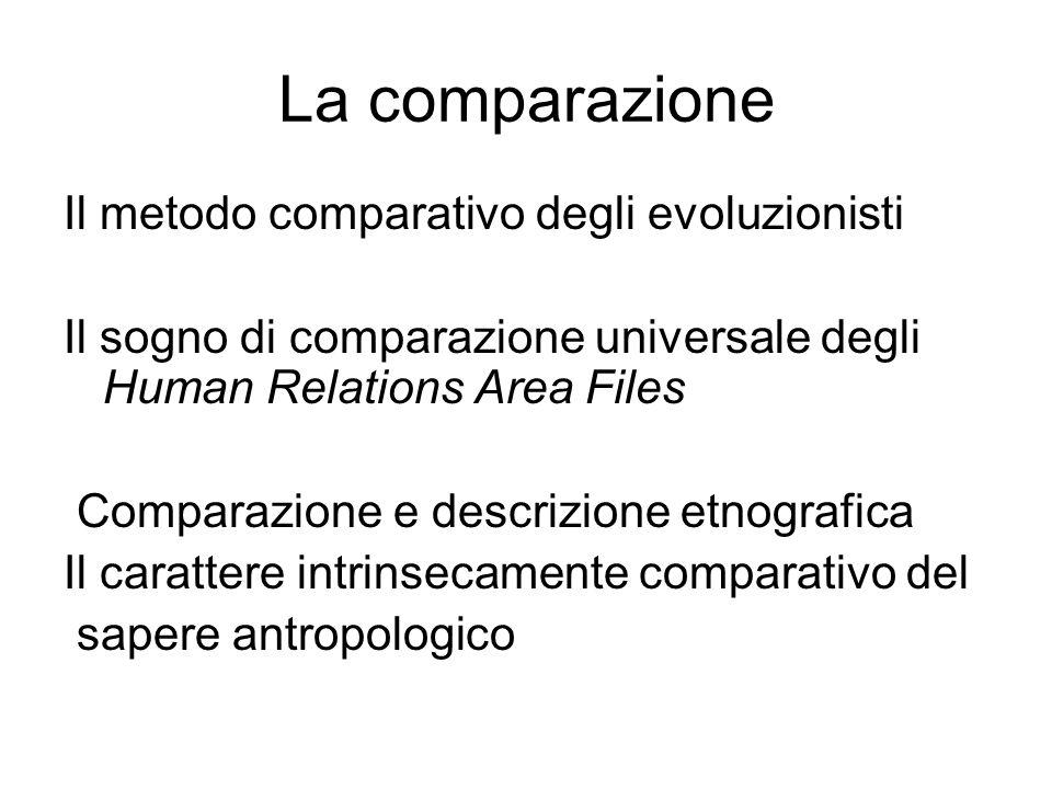 La comparazione Il metodo comparativo degli evoluzionisti