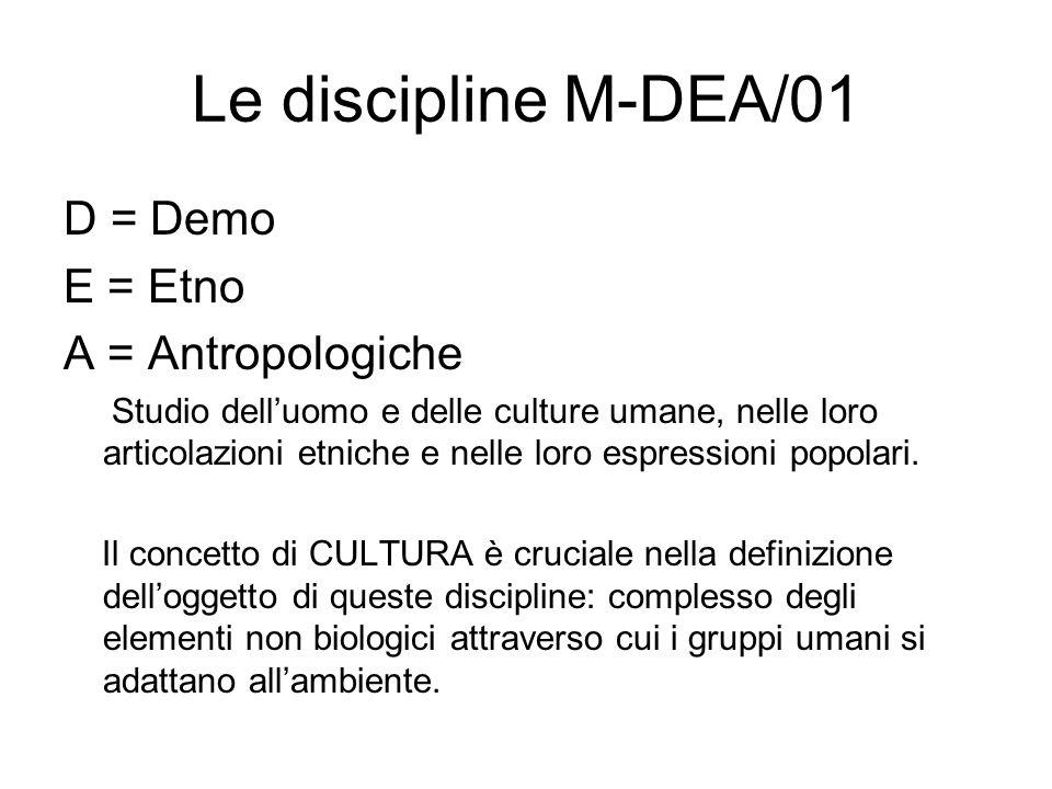 Le discipline M-DEA/01 D = Demo E = Etno A = Antropologiche