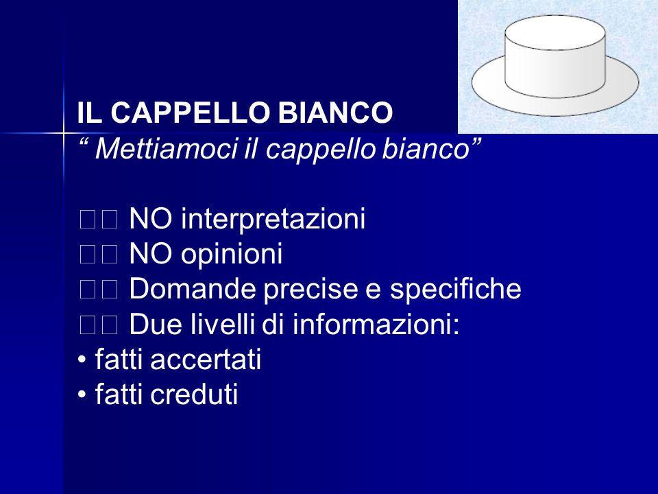 IL CAPPELLO BIANCO Mettiamoci il cappello bianco  NO interpretazioni.  NO opinioni.  Domande precise e specifiche.