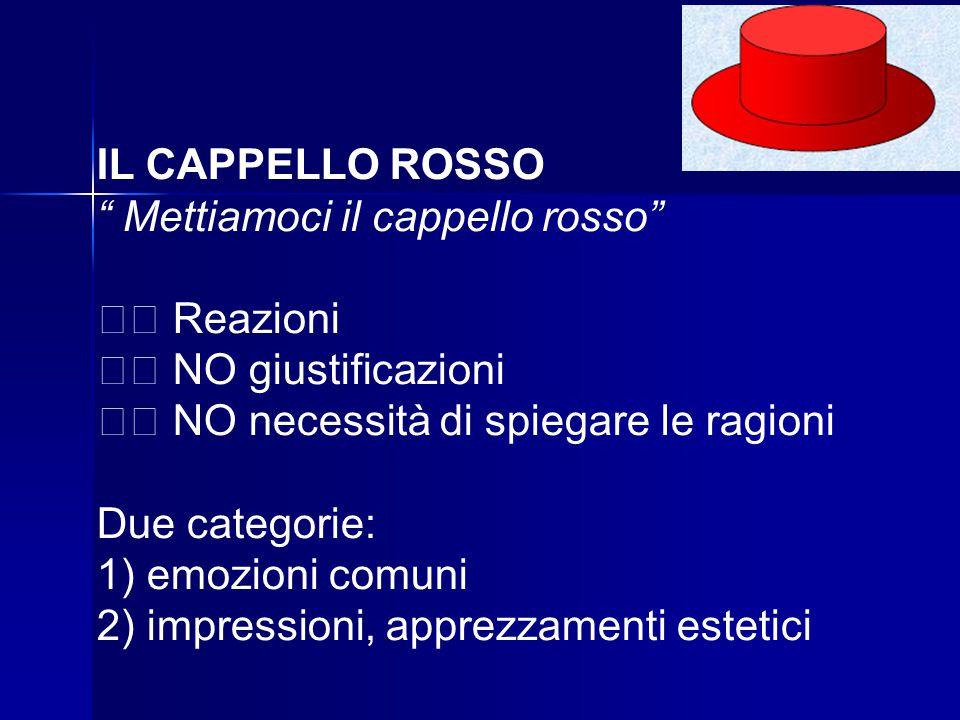 IL CAPPELLO ROSSO Mettiamoci il cappello rosso  Reazioni.  NO giustificazioni.  NO necessità di spiegare le ragioni.