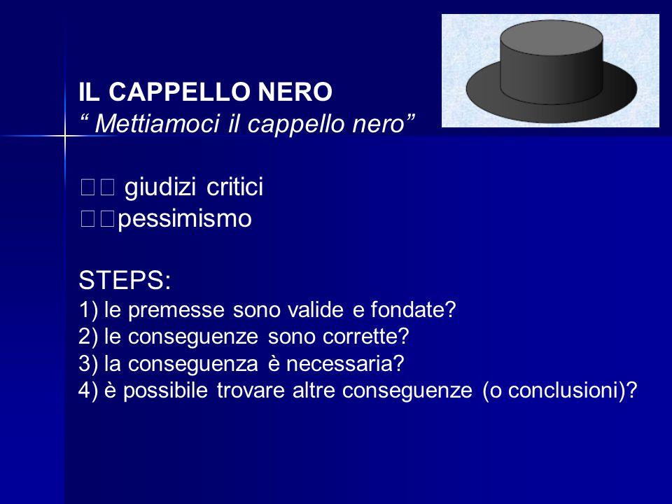Mettiamoci il cappello nero  giudizi critici pessimismo STEPS: