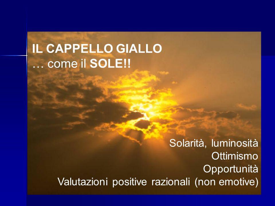 IL CAPPELLO GIALLO … come il SOLE!! Solarità, luminosità Ottimismo