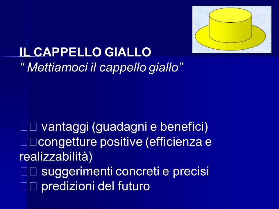 IL CAPPELLO GIALLO Mettiamoci il cappello giallo  vantaggi (guadagni e benefici) congetture positive (efficienza e realizzabilità)