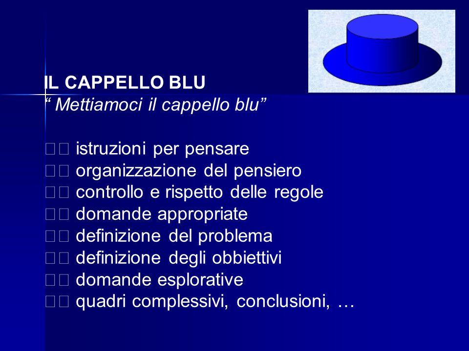 IL CAPPELLO BLU Mettiamoci il cappello blu  istruzioni per pensare.  organizzazione del pensiero.