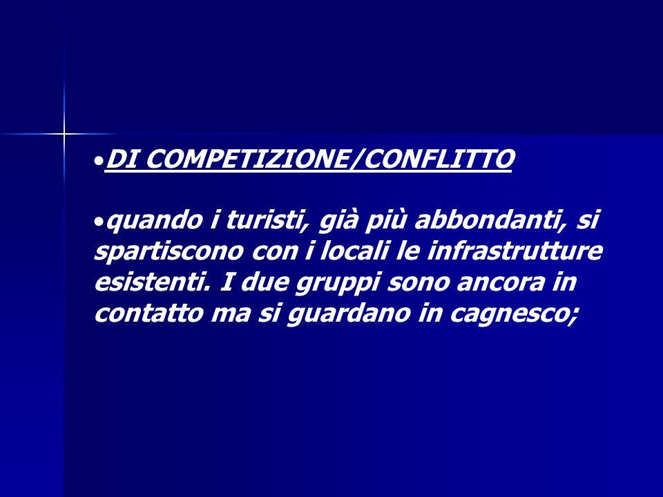 DI COMPETIZIONE/CONFLITTO