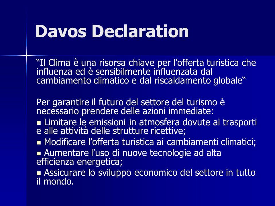 Davos Declaration