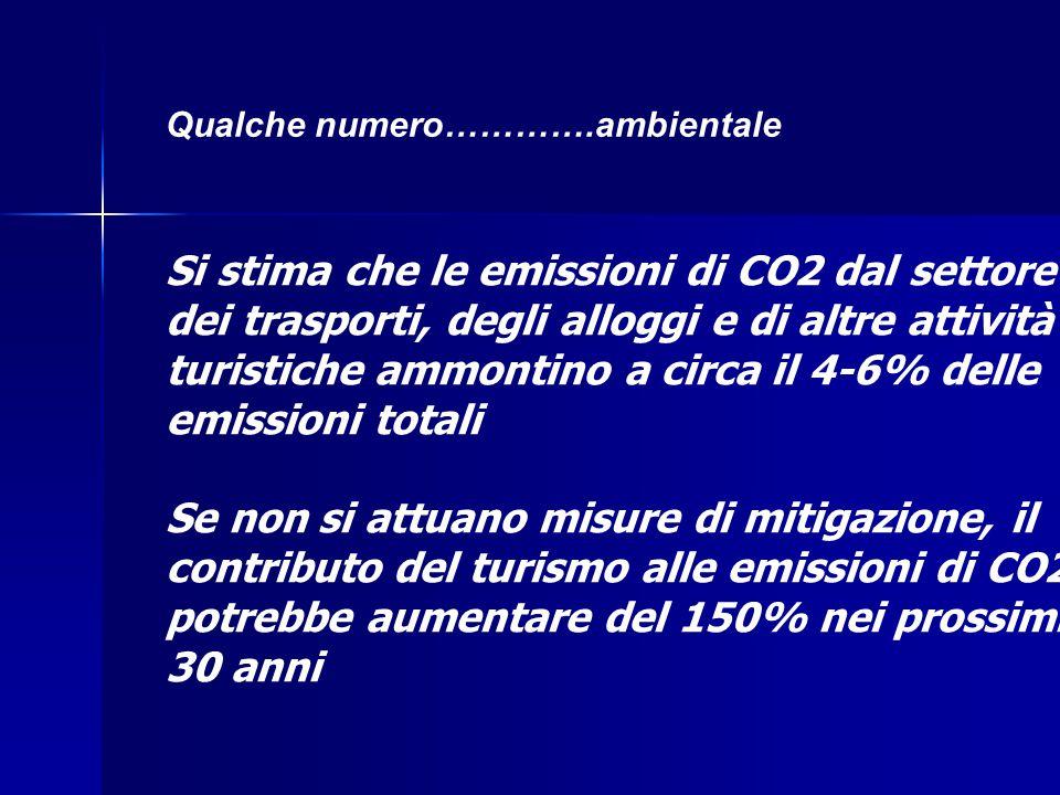 Qualche numero………….ambientale
