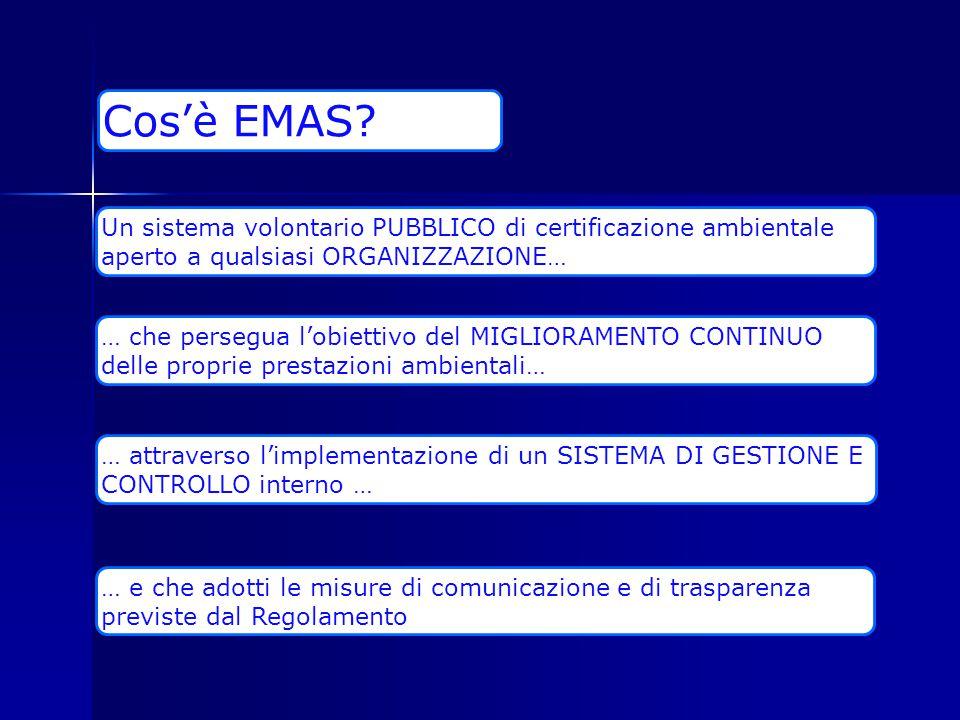 Cos'è EMAS Un sistema volontario PUBBLICO di certificazione ambientale aperto a qualsiasi ORGANIZZAZIONE…