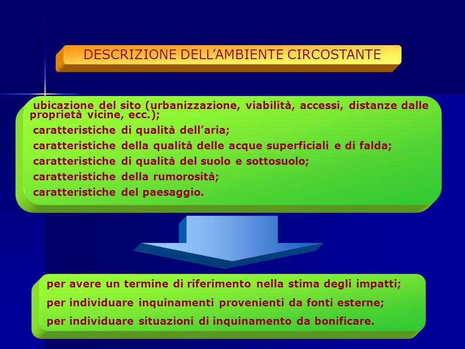DESCRIZIONE DELL'AMBIENTE CIRCOSTANTE