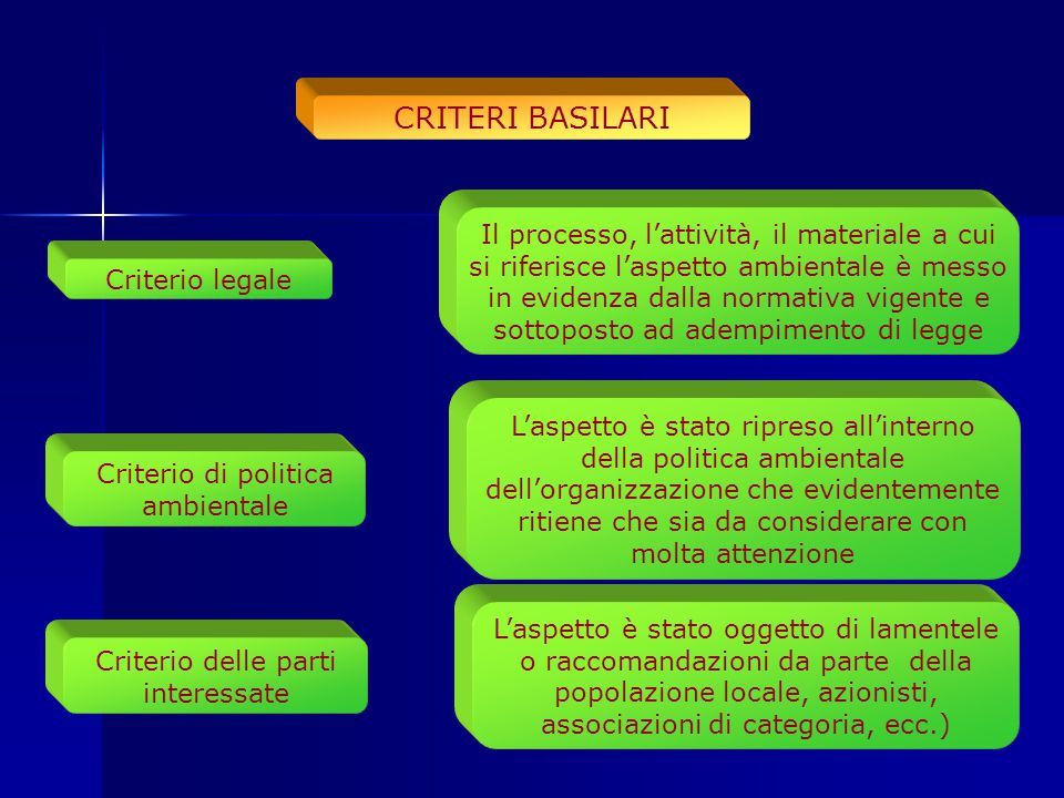 CRITERI BASILARI Criterio legale.
