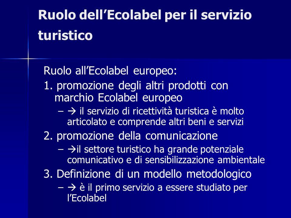 Ruolo dell'Ecolabel per il servizio turistico