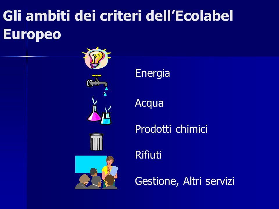 Gli ambiti dei criteri dell'Ecolabel Europeo