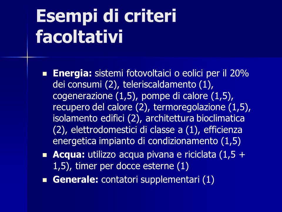 Esempi di criteri facoltativi