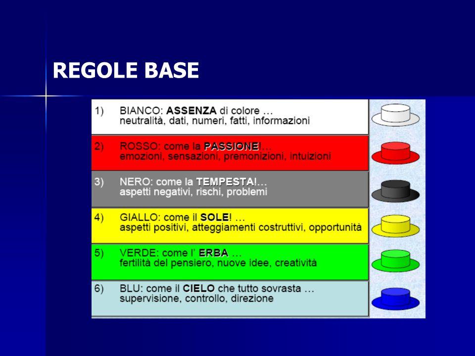 REGOLE BASE