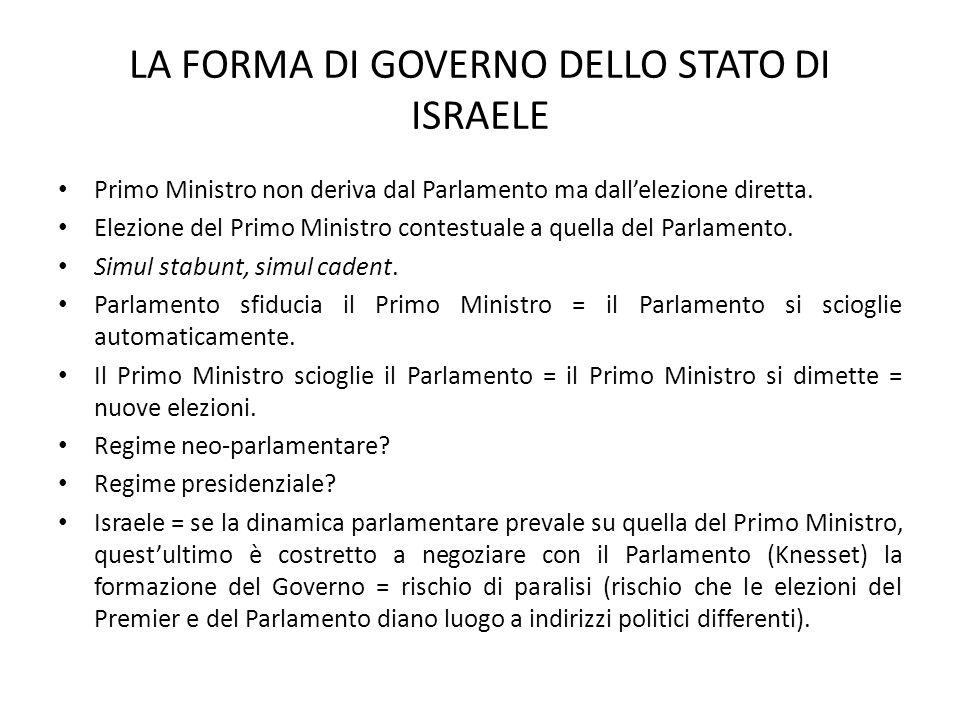 LA FORMA DI GOVERNO DELLO STATO DI ISRAELE