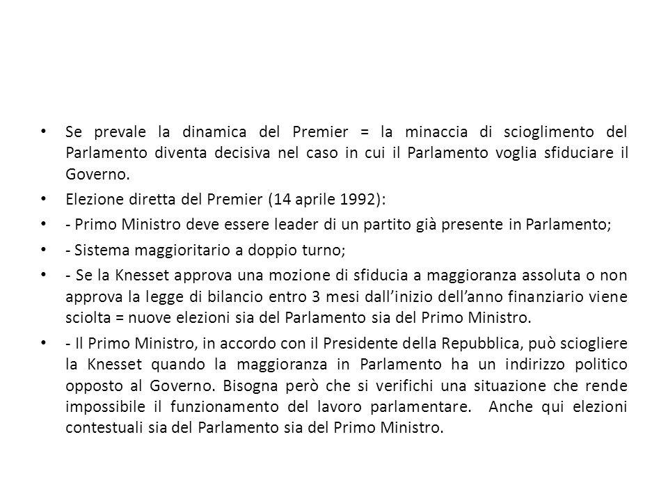 Se prevale la dinamica del Premier = la minaccia di scioglimento del Parlamento diventa decisiva nel caso in cui il Parlamento voglia sfiduciare il Governo.