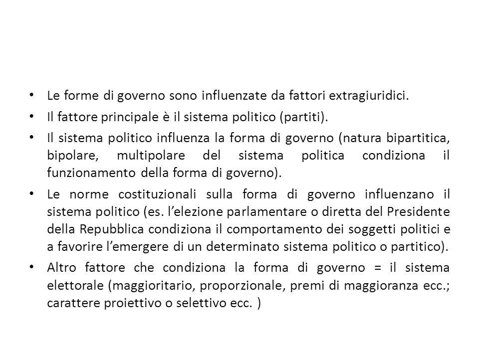Le forme di governo sono influenzate da fattori extragiuridici.