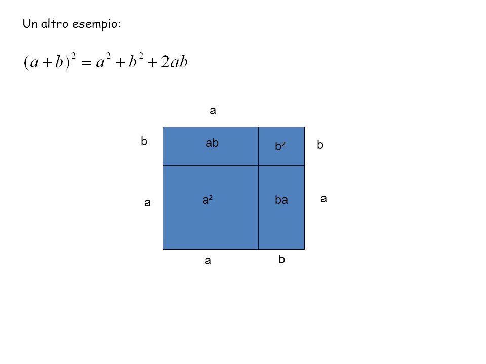 Un altro esempio: a b ab b² b a a² ba a a b