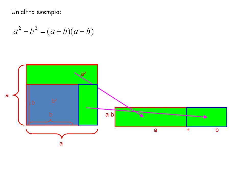 Un altro esempio: a² a b² b b a-b a + b a