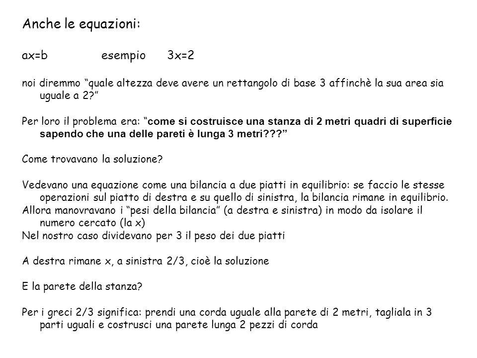 Anche le equazioni: ax=b esempio 3x=2