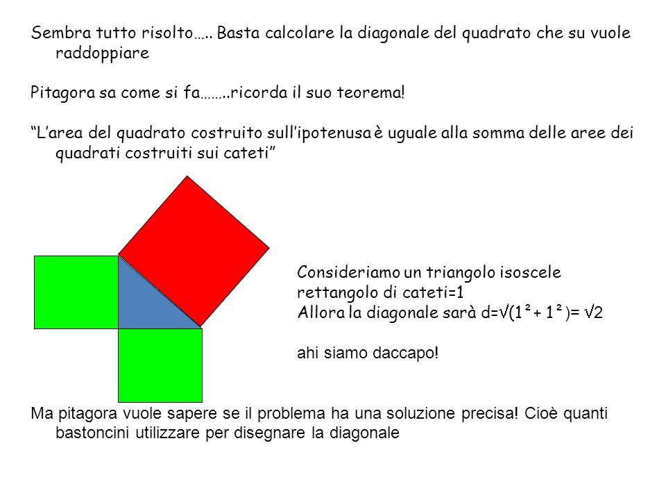 Sembra tutto risolto….. Basta calcolare la diagonale del quadrato che su vuole raddoppiare
