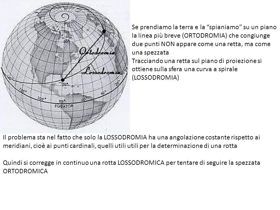 Se prendiamo la terra e la spianiamo su un piano la linea più breve (ORTODROMIA) che congiunge due punti NON appare come una retta, ma come una spezzata