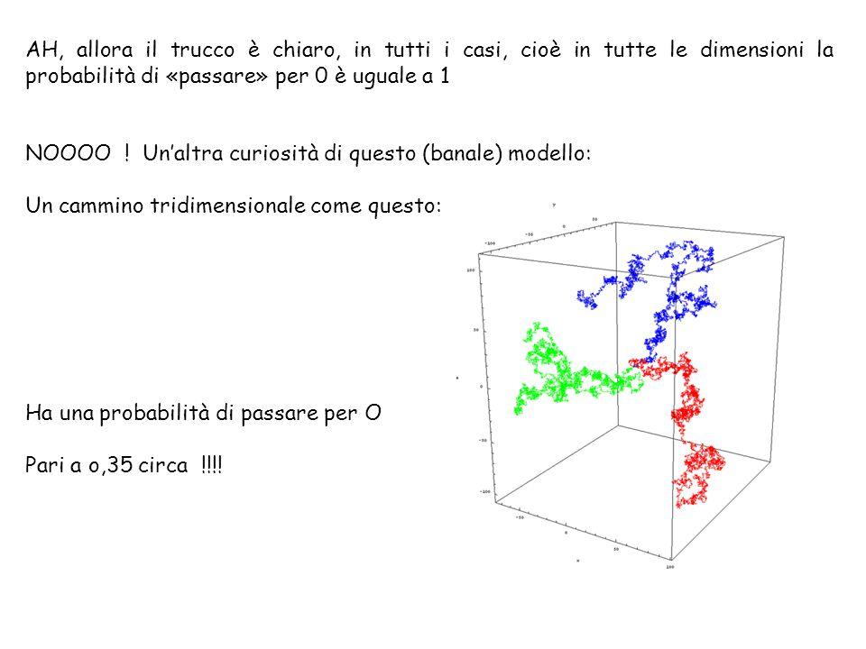 AH, allora il trucco è chiaro, in tutti i casi, cioè in tutte le dimensioni la probabilità di «passare» per 0 è uguale a 1