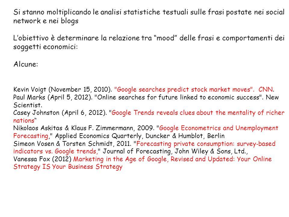 Si stanno moltiplicando le analisi statistiche testuali sulle frasi postate nei social network e nei blogs