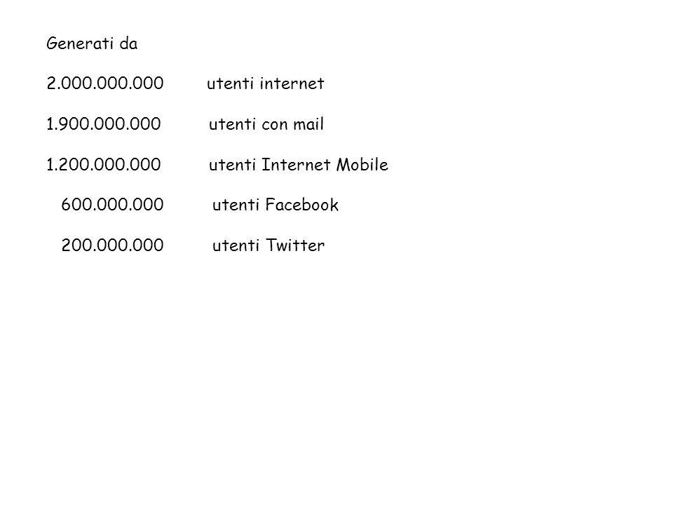 Generati da 2.000.000.000 utenti internet. 1.900.000.000 utenti con mail. 1.200.000.000 utenti Internet Mobile.