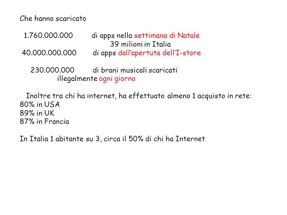 Che hanno scaricato 1.760.000.000 di apps nella settimana di Natale. 39 milioni in Italia.
