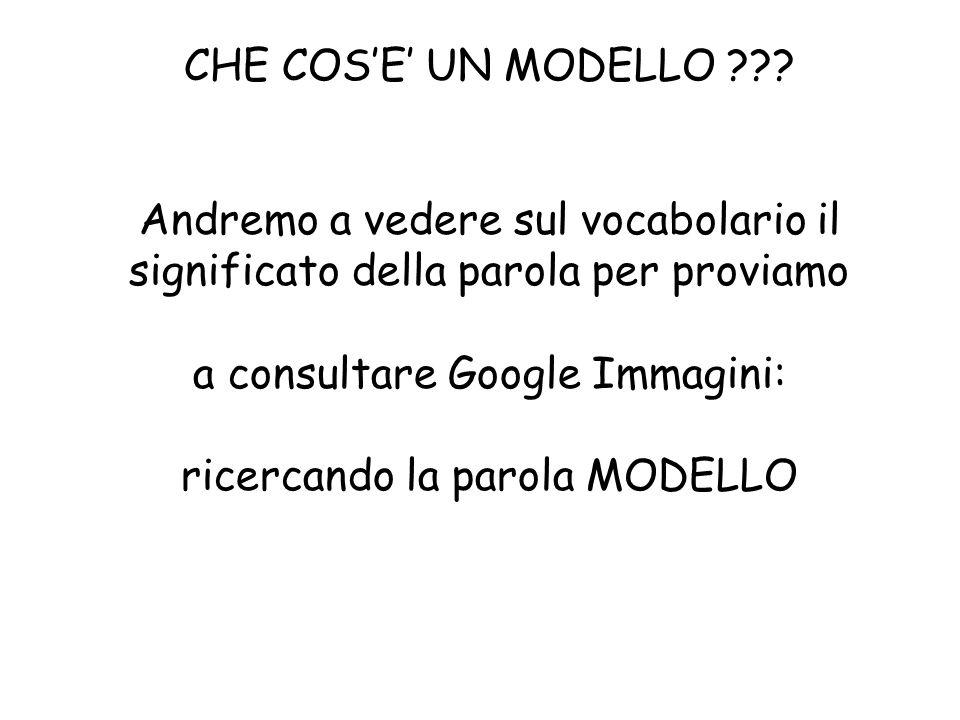 a consultare Google Immagini: ricercando la parola MODELLO