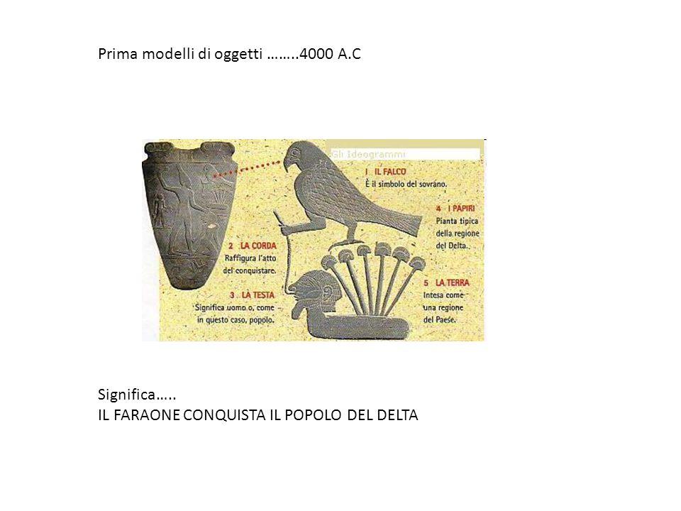 Prima modelli di oggetti ……..4000 A.C
