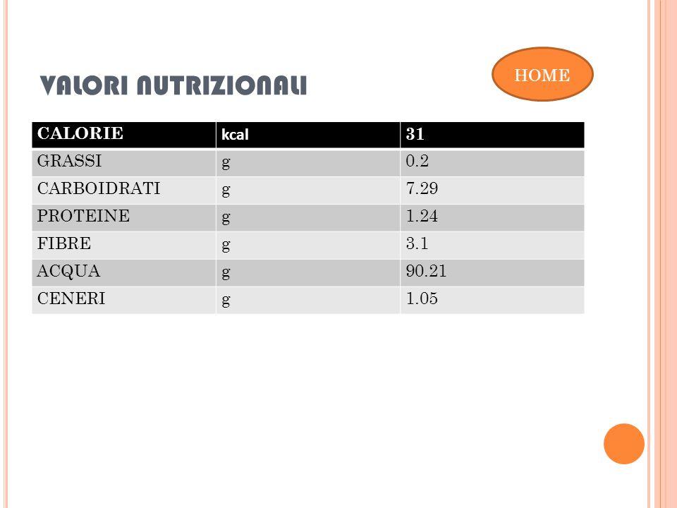 VALORI NUTRIZIONALI HOME CALORIE kcal 31 GRASSI g 0.2 CARBOIDRATI 7.29
