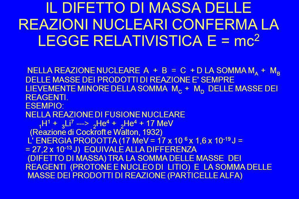 IL DIFETTO DI MASSA DELLE REAZIONI NUCLEARI CONFERMA LA LEGGE RELATIVISTICA E = mc2