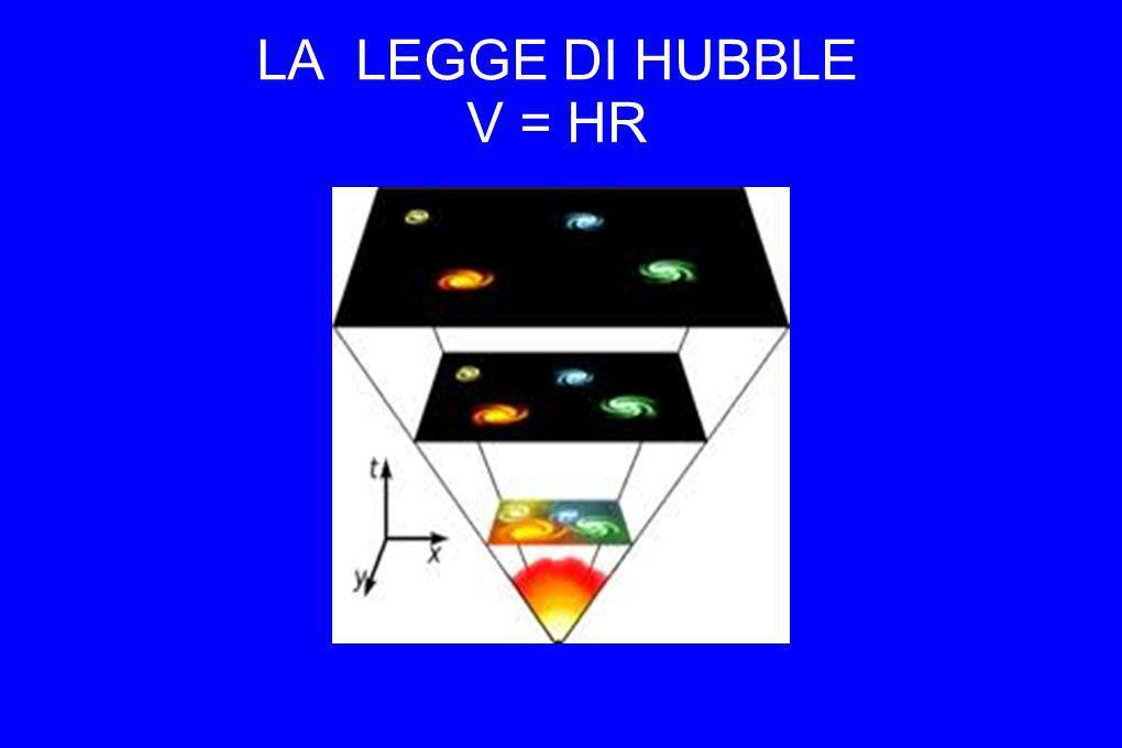 LA LEGGE DI HUBBLE V = HR