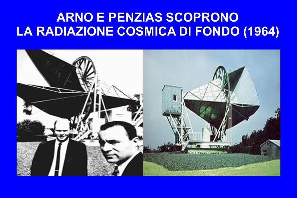 ARNO E PENZIAS SCOPRONO LA RADIAZIONE COSMICA DI FONDO (1964)