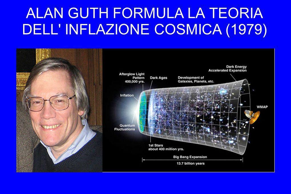 ALAN GUTH FORMULA LA TEORIA DELL INFLAZIONE COSMICA (1979)