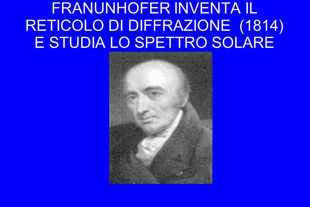 FRANUNHOFER INVENTA IL RETICOLO DI DIFFRAZIONE (1814) E STUDIA LO SPETTRO SOLARE