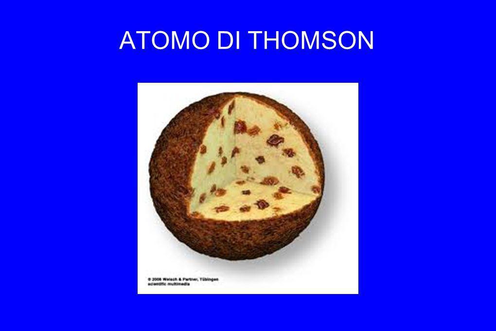 ATOMO DI THOMSON