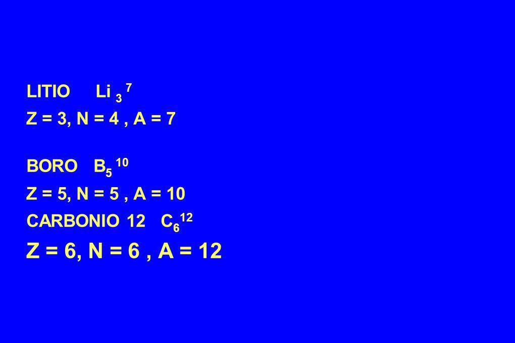 Z = 6, N = 6 , A = 12 LITIO Li 3 7 Z = 3, N = 4 , A = 7 BORO B5 10